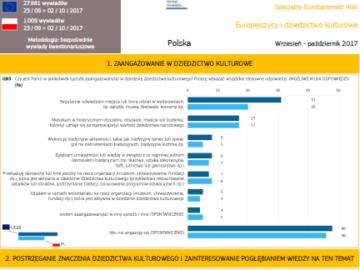 Europejczycy i dziedzictwo kulturowe [plik pdf, 2680 KB]