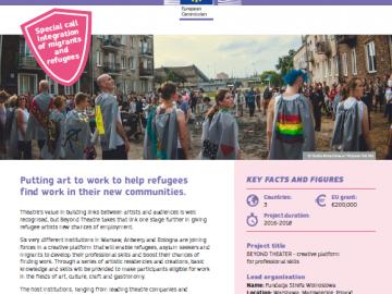 Creative Europe Refugee Integration projects [plik pdf, 1,71 MB]