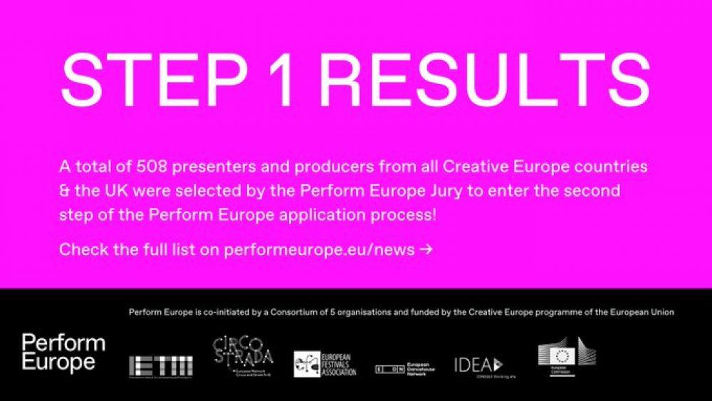 Wyniki pierwszego etapu naboru w ramach schematu dystrybucji sztuk performatywnych Perform Europe